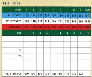 guelph golf